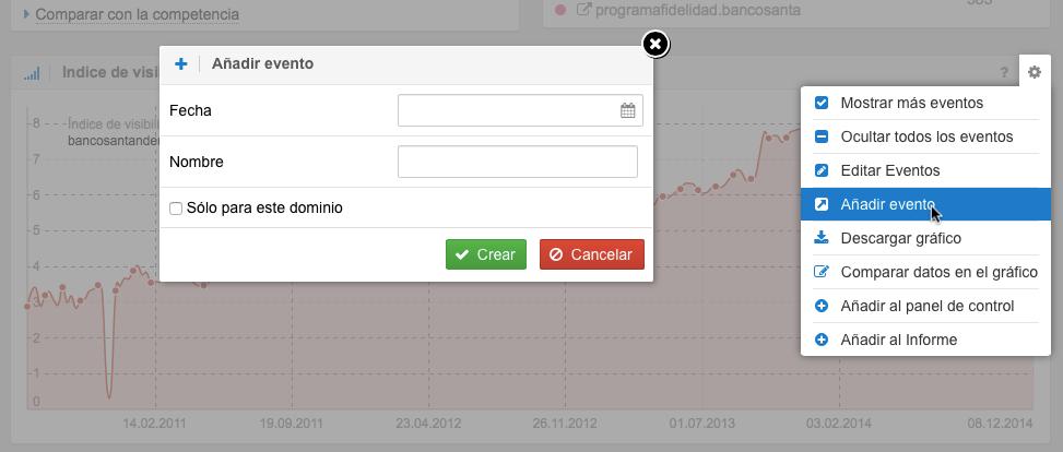 Así puedes marcar un evento en la gráfica de visibilidad de un dominio