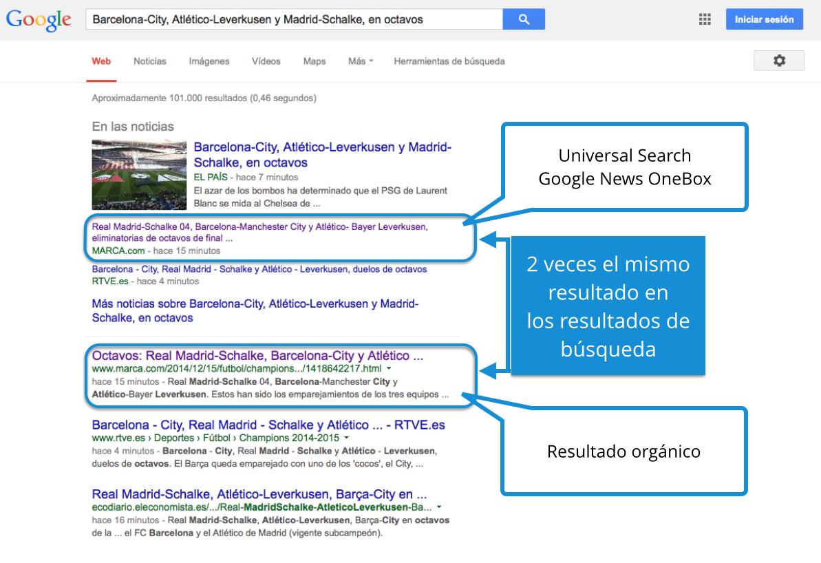 Misma noticia en dos SERPs de Google. El primer resultado en la OneBox proviene de la integración de Google News en Universal Search. El segundo resultado, se trata del mismo artículo pero este proviene de los resultados de búsqueda orgánicos de Google