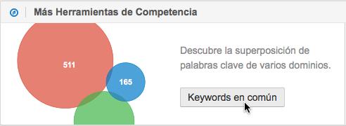 Keywords para las cuales todovino.com y su competencia tienen rankings en Google