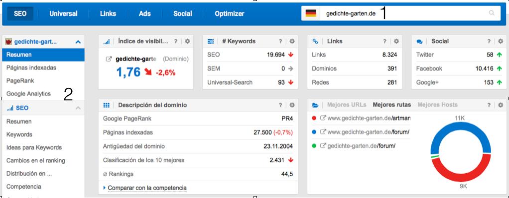 Analizar un tus dominios en SISTRIX haciendo uso de Google Analytics