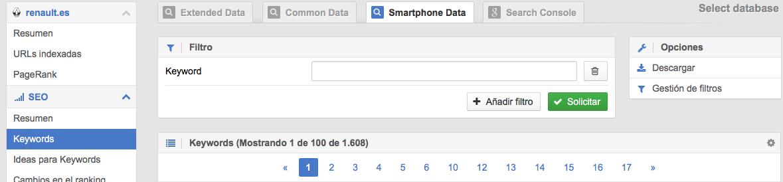 Número de palabras clave posicionadas en Google para Smartphone