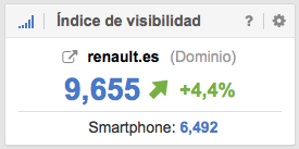 Visibilidad en Google del dominio renault.es