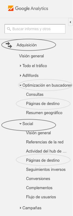 Usar Google Analytics para identificar las URLs con más visitas