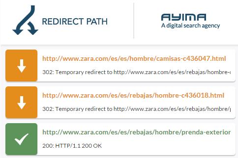 Redirects de Zara.com