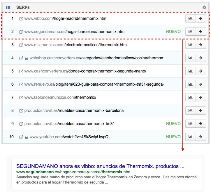 canibalización de SERPs in Google por una mala migración de un dominio a otro