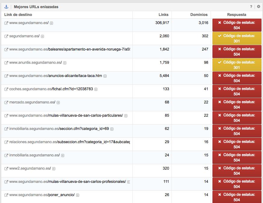 Petición de las mejores URLs del dominio Segundamano.com