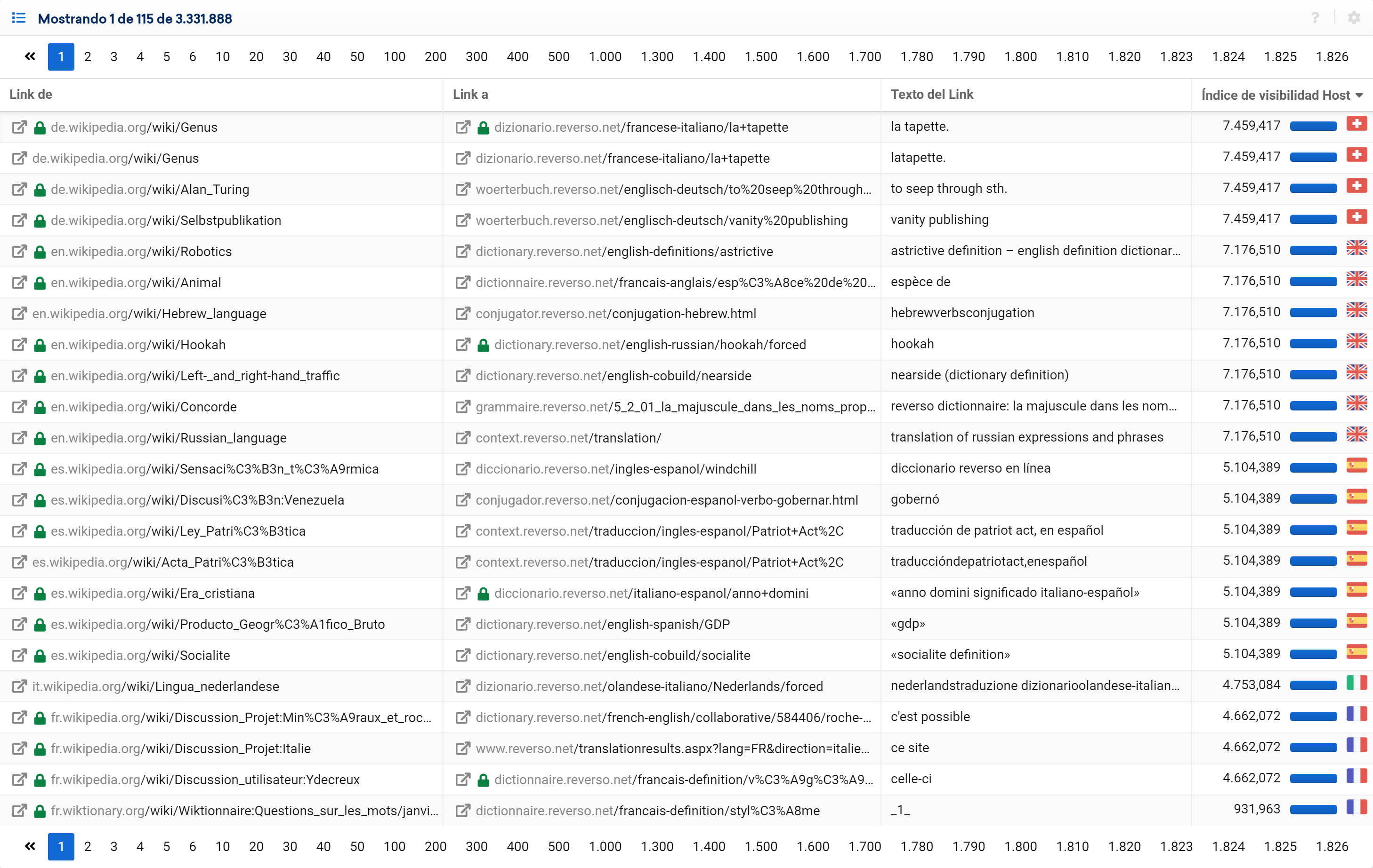 visión general de los Backlinks del dominio reverso.net en el módulo  Links de la herramienta SISTRIX