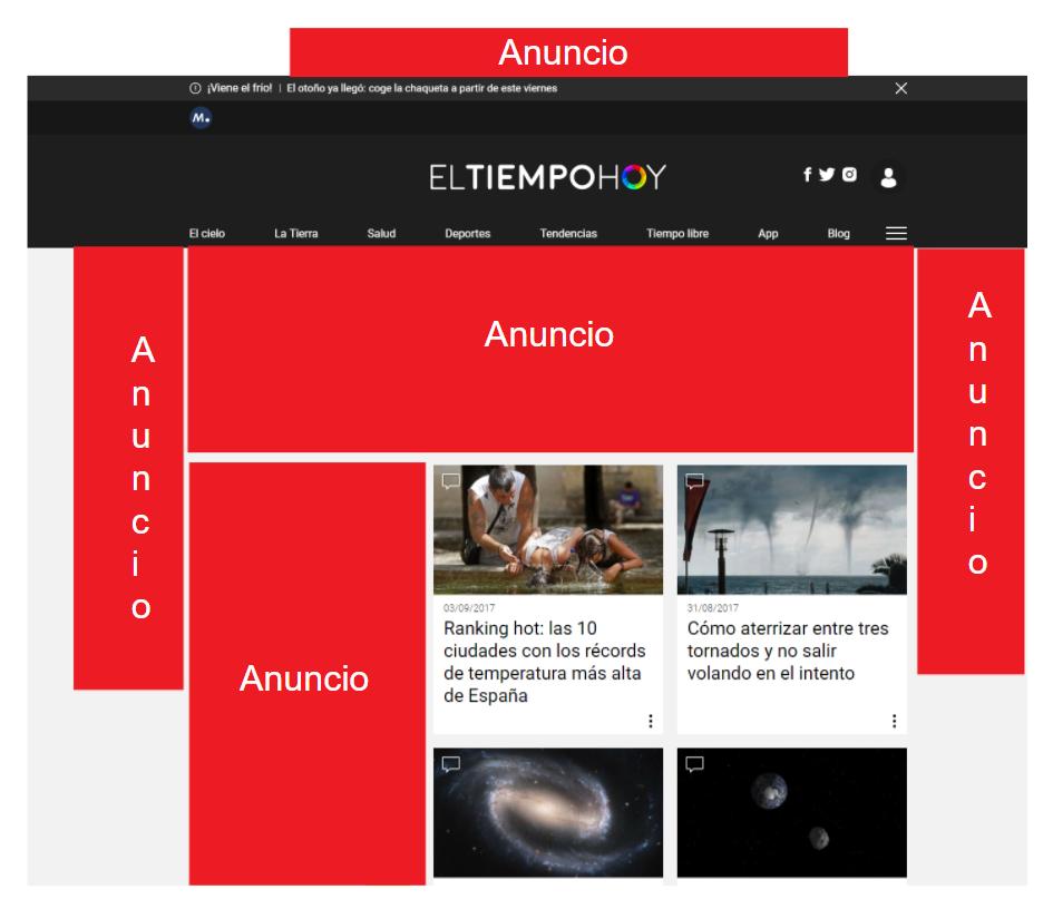 Aununcios en Eltiempohoy.es