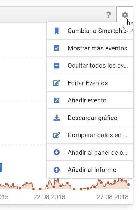 """menú desplegable de opciones de la caja también puede ver todas las actualizaciones de Google haciendo clic en """"mostrar más eventos"""""""