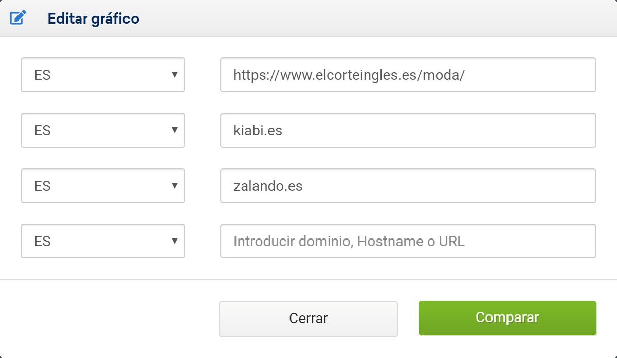 recuadro para la comparativa de dominios, directorios o URLs individuales en el gráfico del índice de visibilidad de SISTRIX
