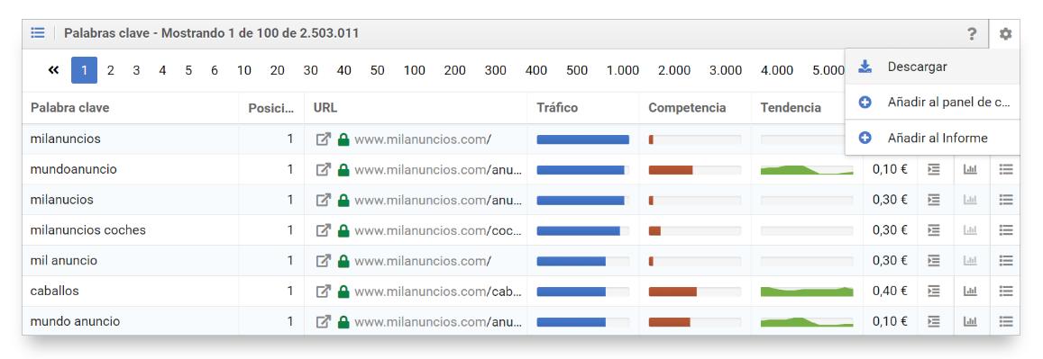Descarga de datos visibles en la herramienta SISTRIX