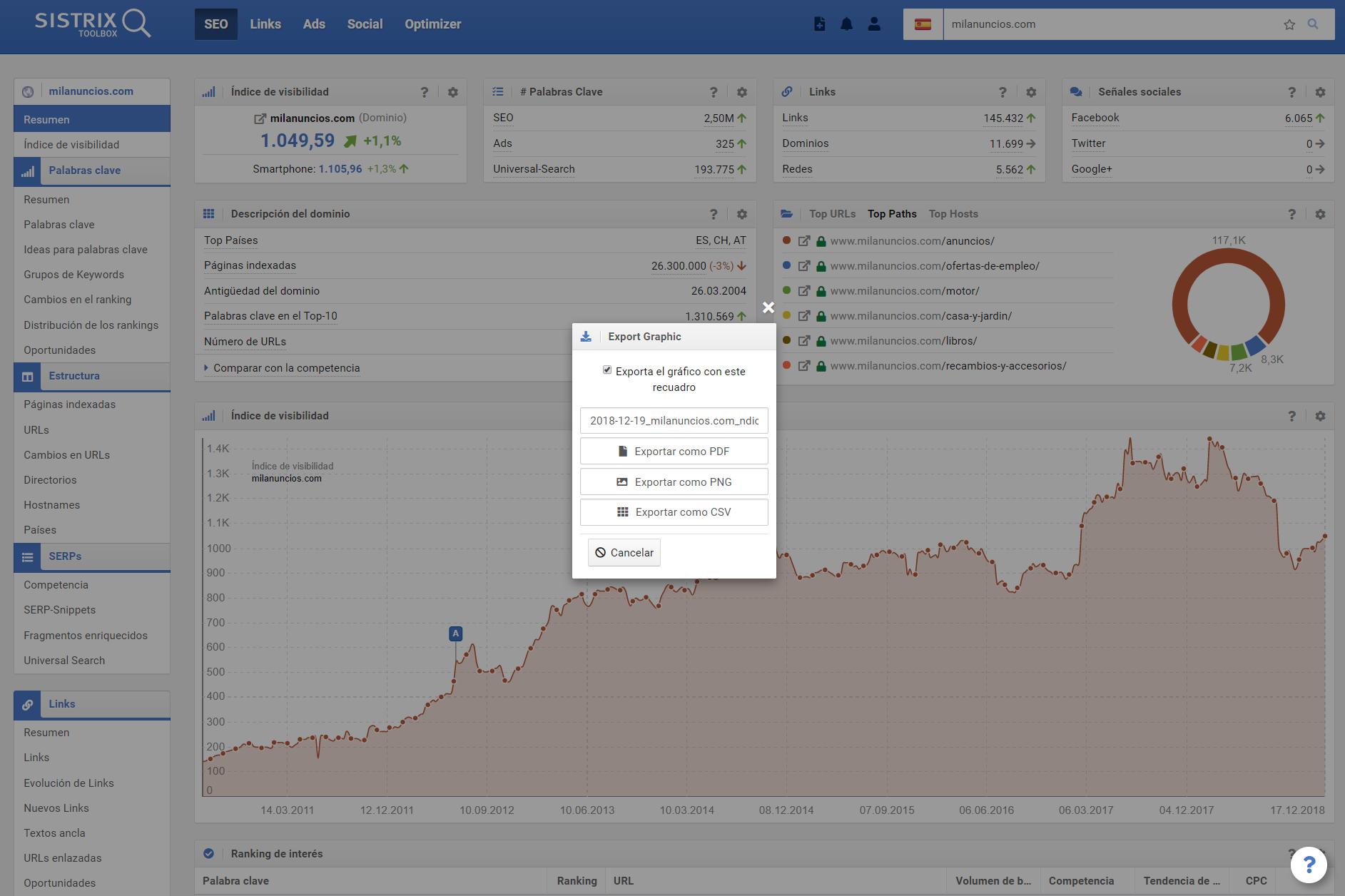 Menú de exportación de datos dentro de la herramienta SEO SISTRIX