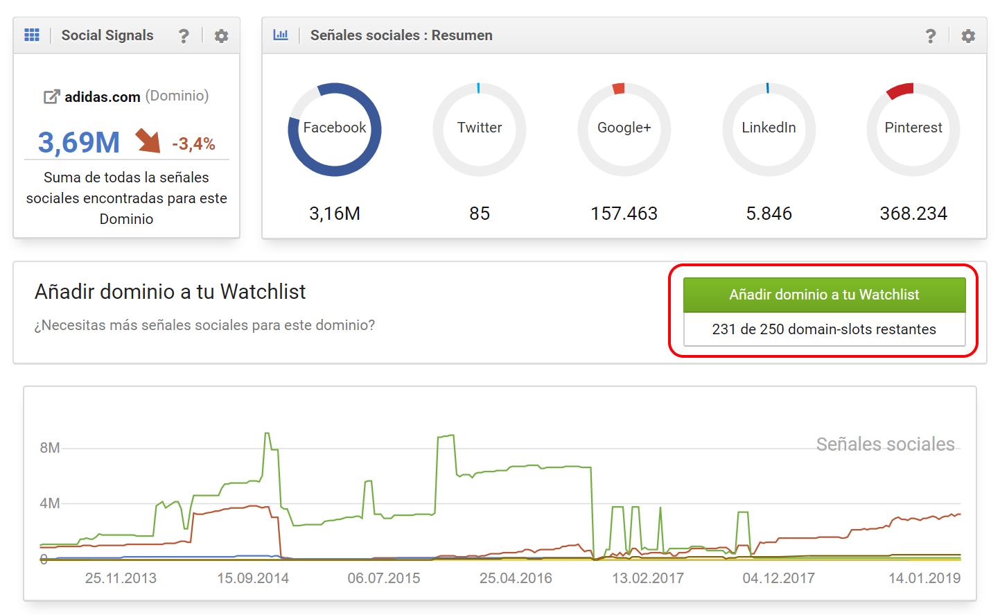 """Localización de la opción """"añadir dominio a la Watchlist"""" dentro del módulo Social en SISTRIX"""