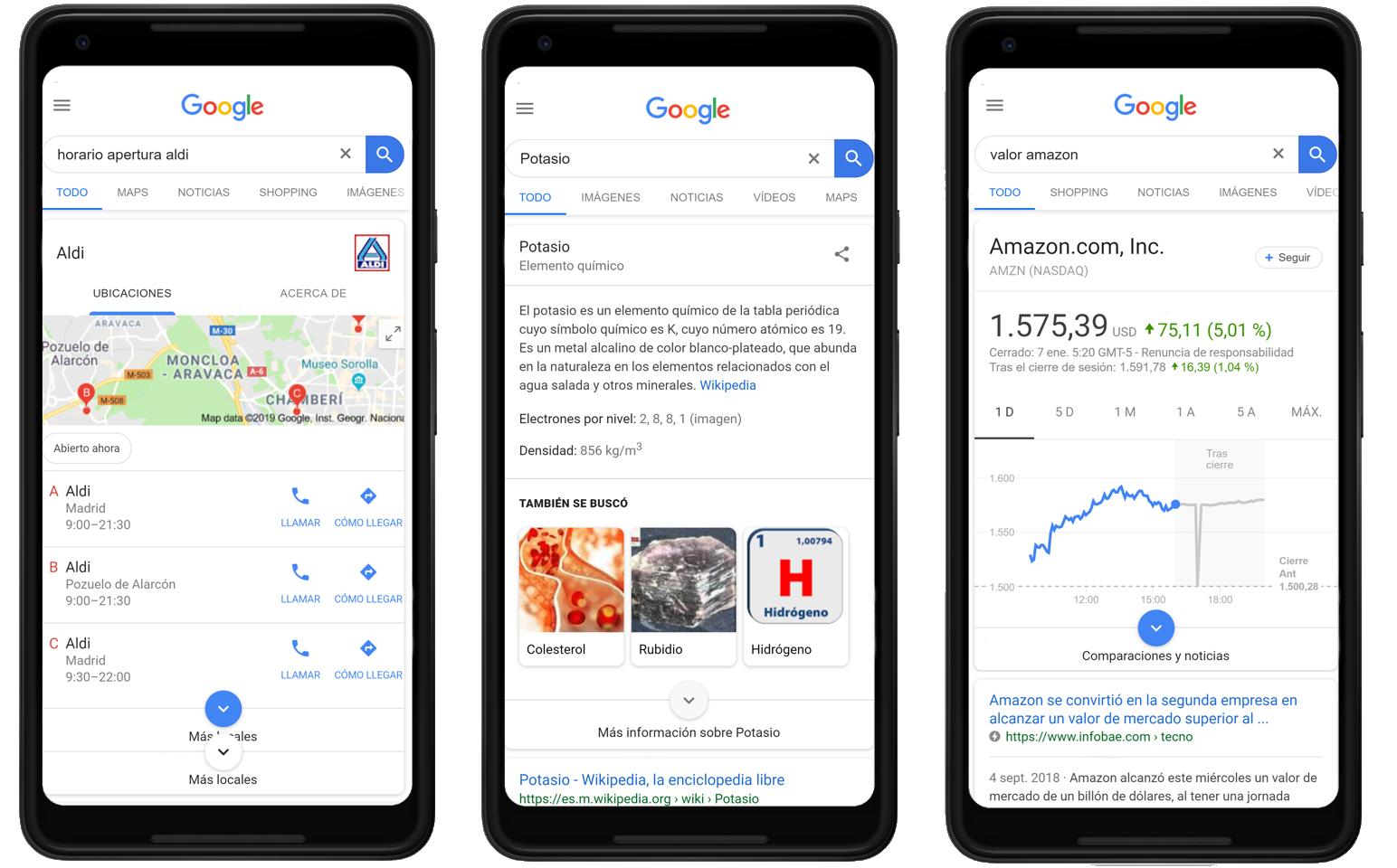 """Ejemplos de búsquedas """"Know simple"""" como intención de búsqueda del  usuario en Google"""