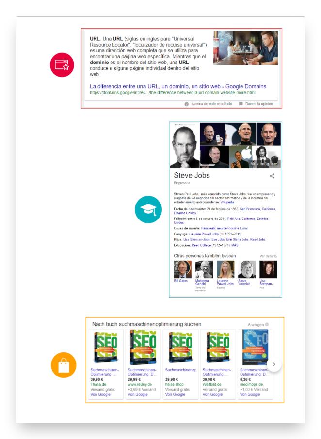 SERPs de Google donde se muestran las diferencias de los resultados de búsqueda para las diferentes intenciones de búsqueda