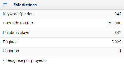 Estadísticas proyectos Optimizer