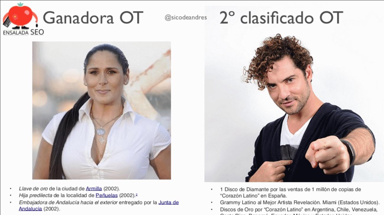 Comparativa de los logros de Rosa López y David Bisbal