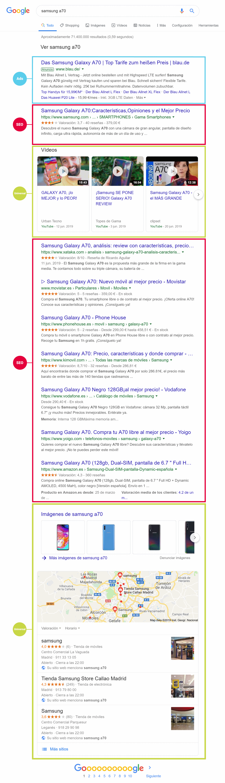 una típica página de resultados del motor de búsqueda de Google (SERP)