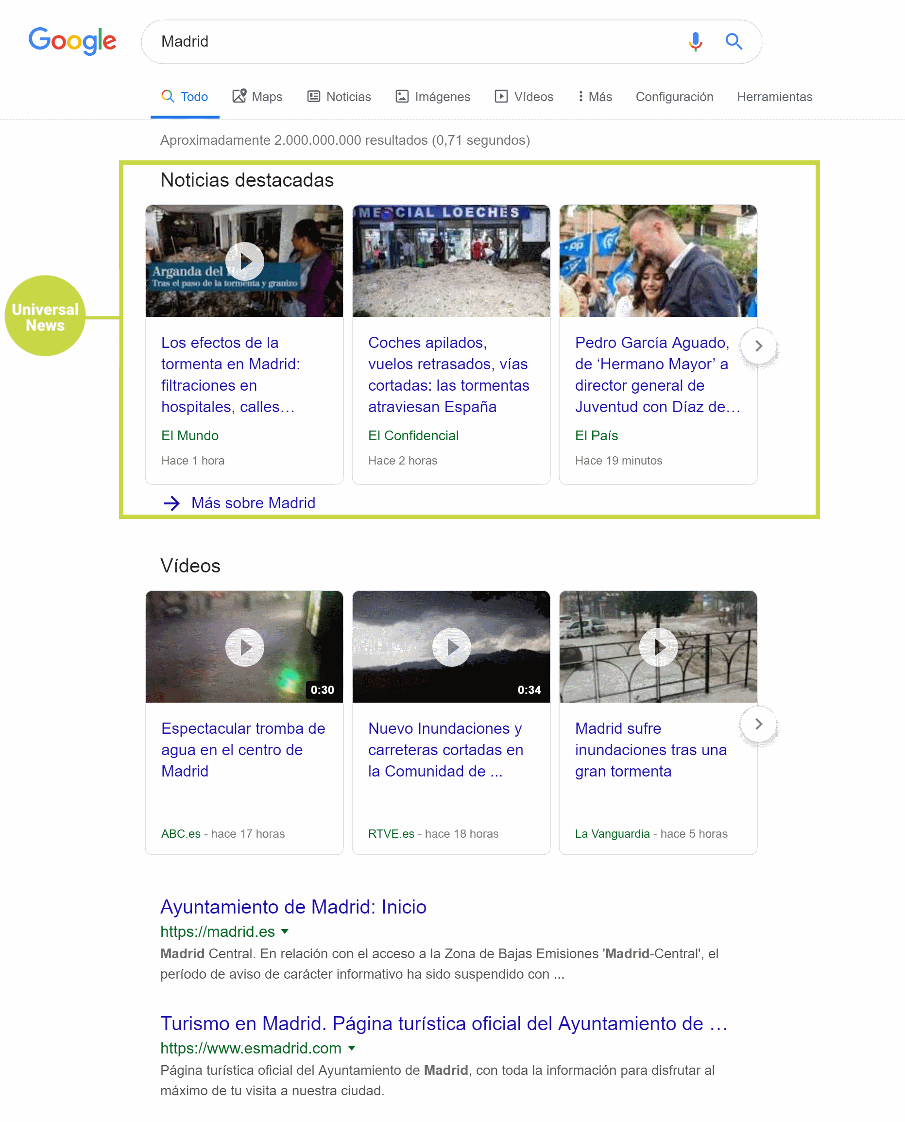 integracion de Google Unversal news