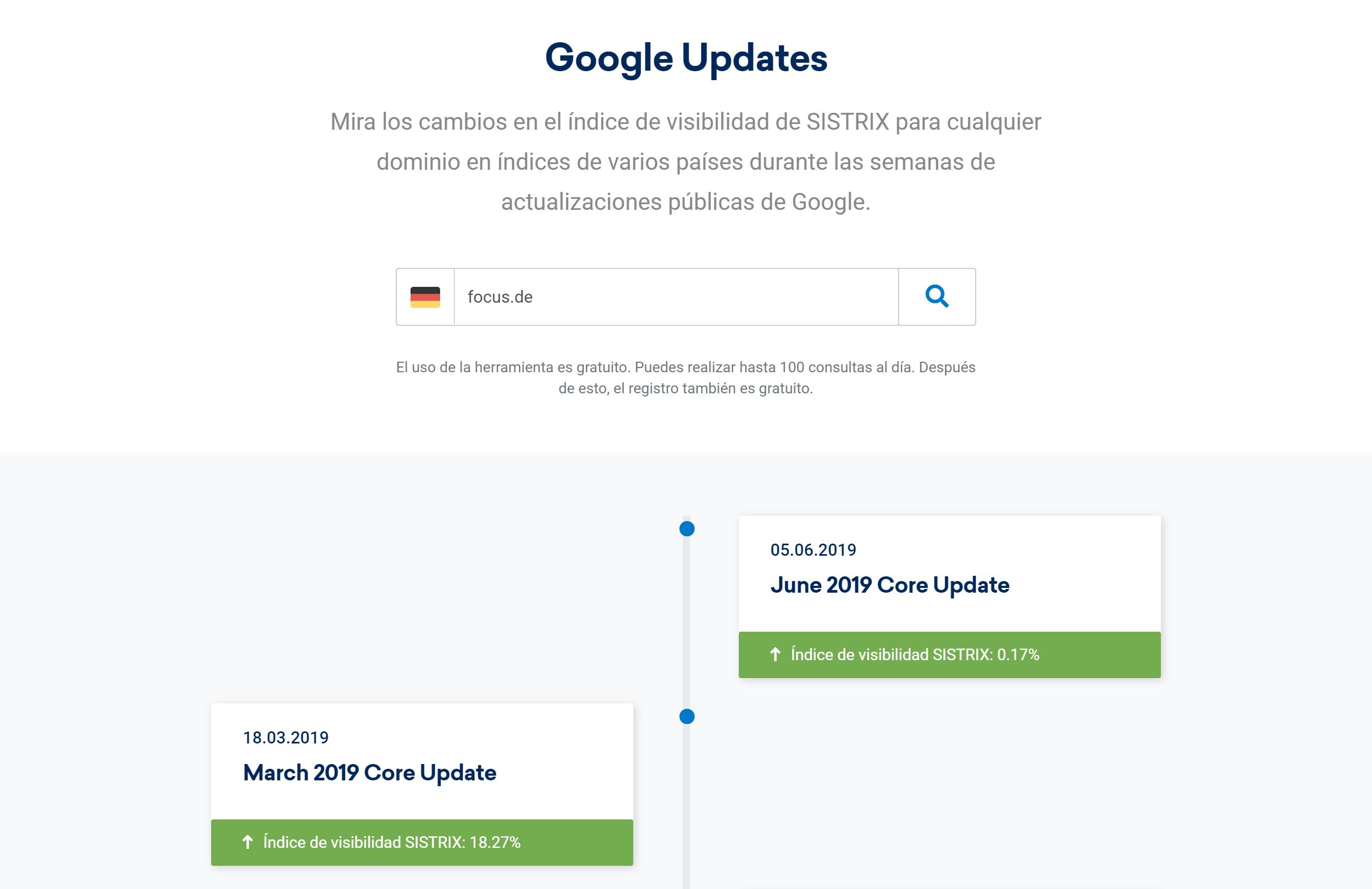 Herramienta SISTRIX para el análisis de todas las Google Updates para cualquier dominio.