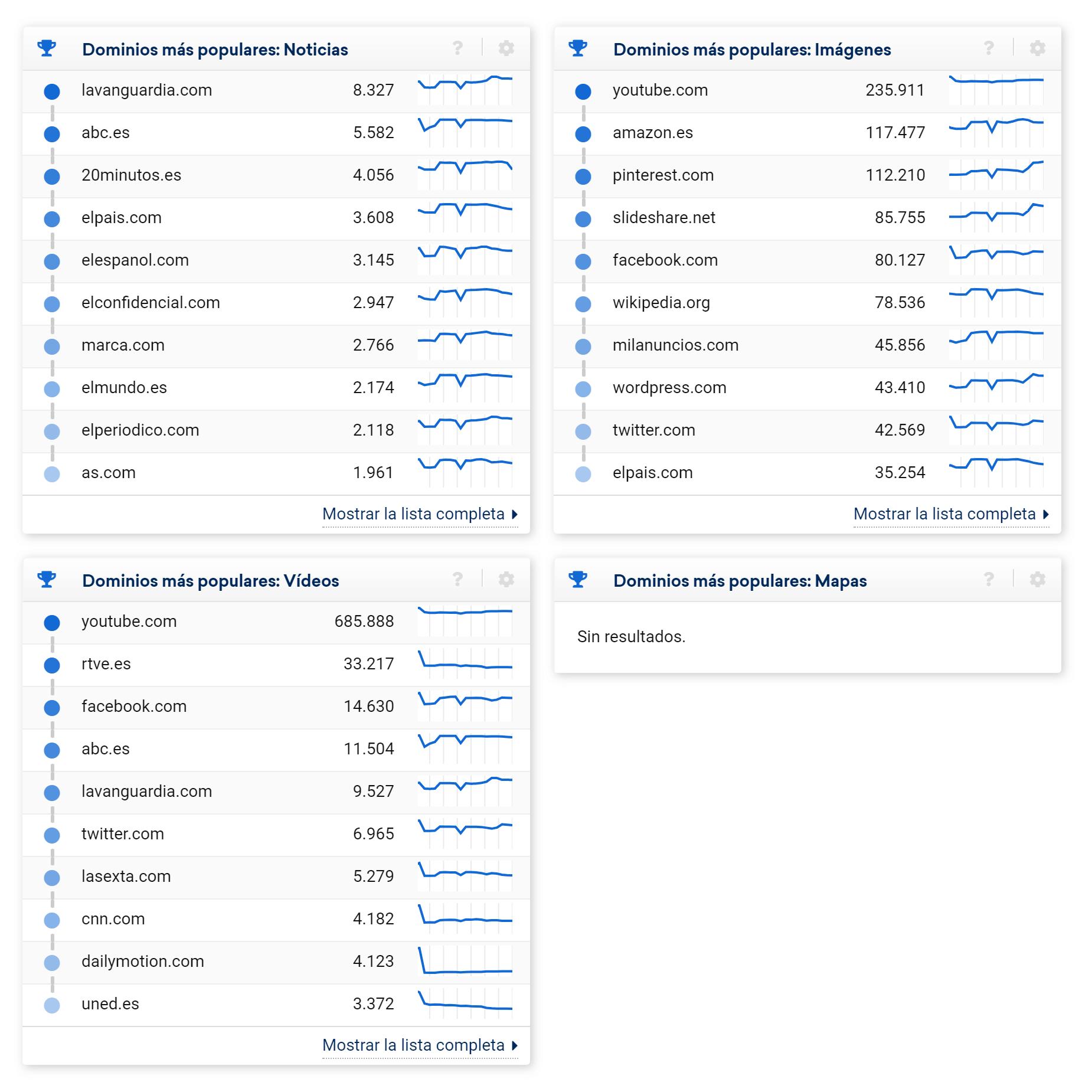 Categorías de Universal-Search