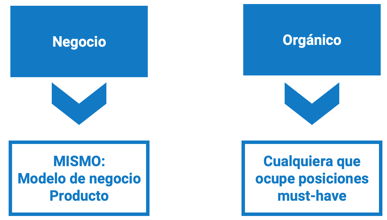 Análisis de Competidores para keyword research