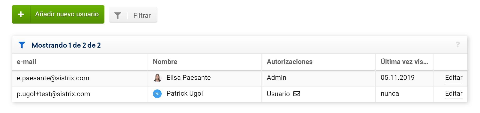 Gestión de usuarios