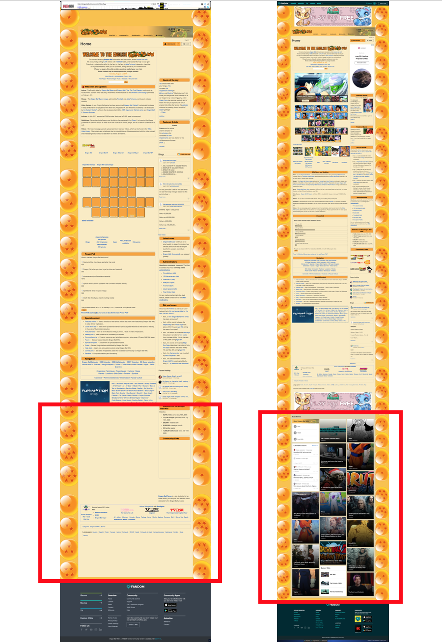 layout de wikia.com