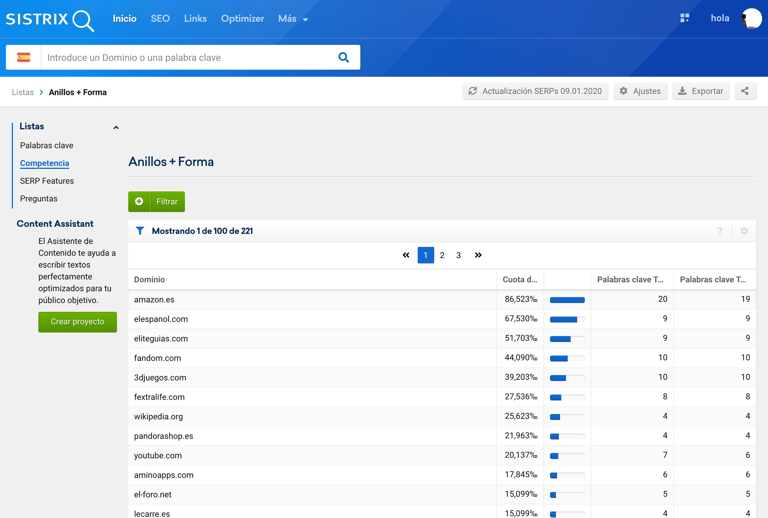 Lista de keywords con análisis de competencia