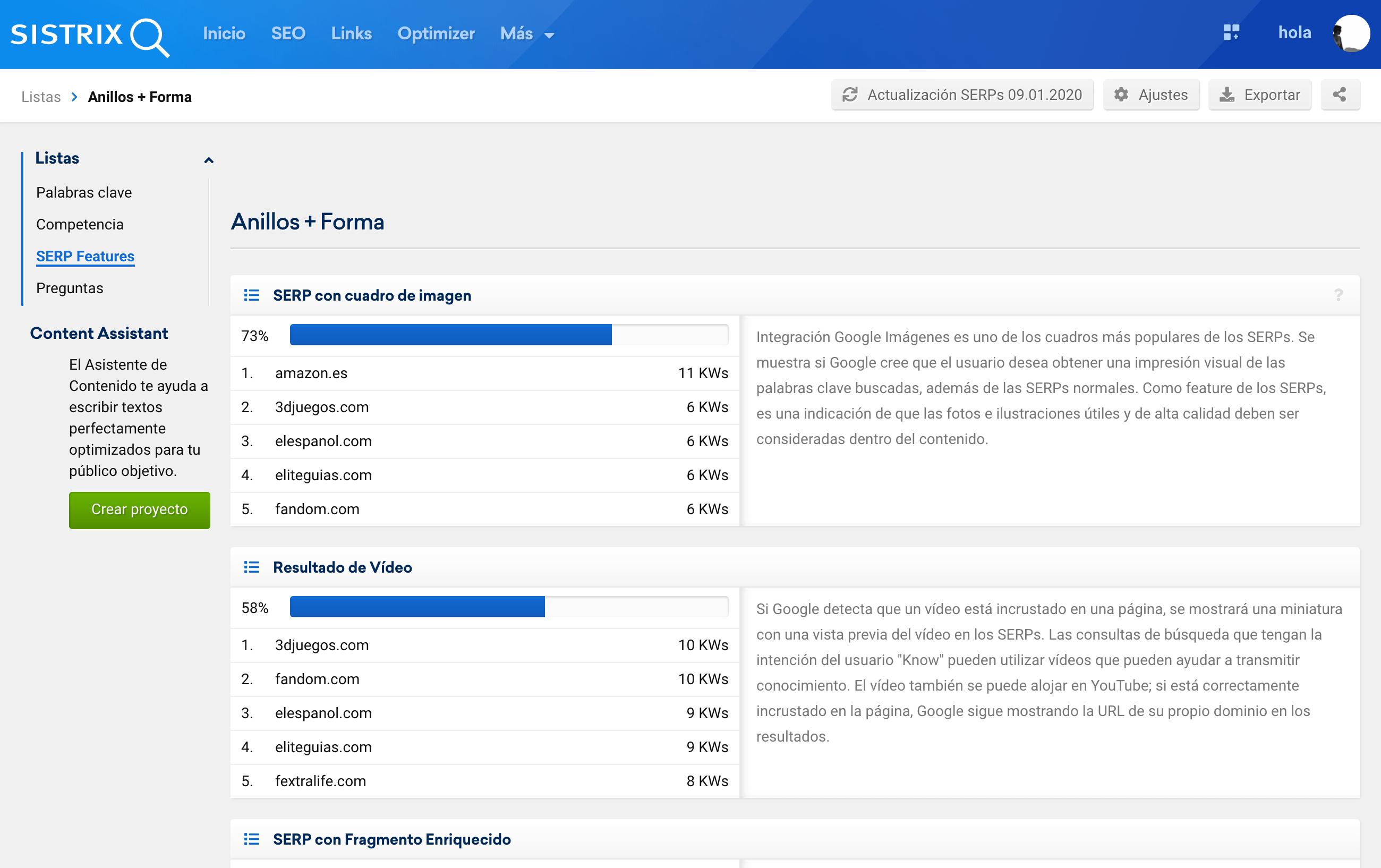 Lista de características de SERPs que tienen las keywords analizadas