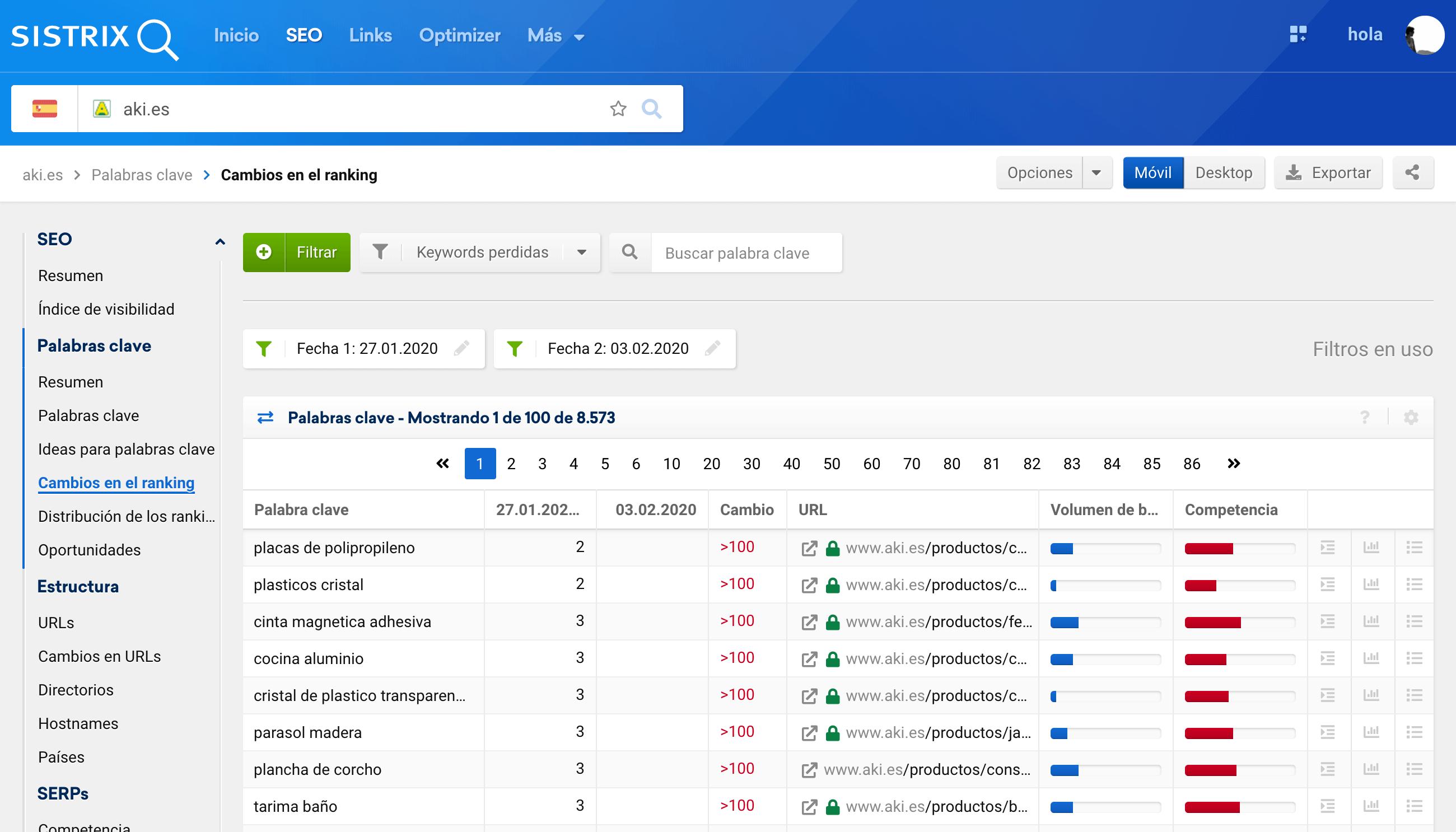 Cambios en el ranking de Aki