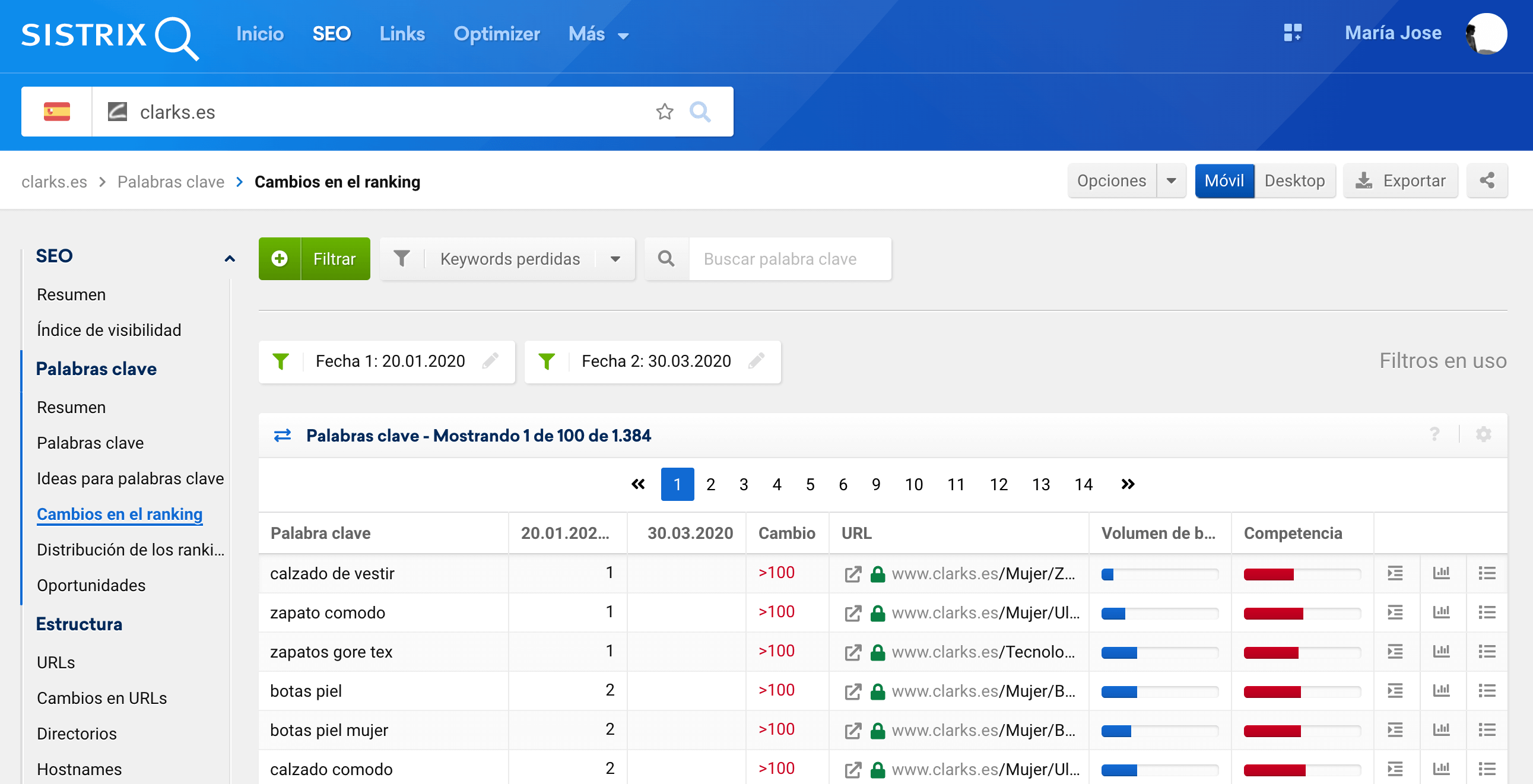 Cambios en el ranking desde enero hasta la actualidad en clarks.es