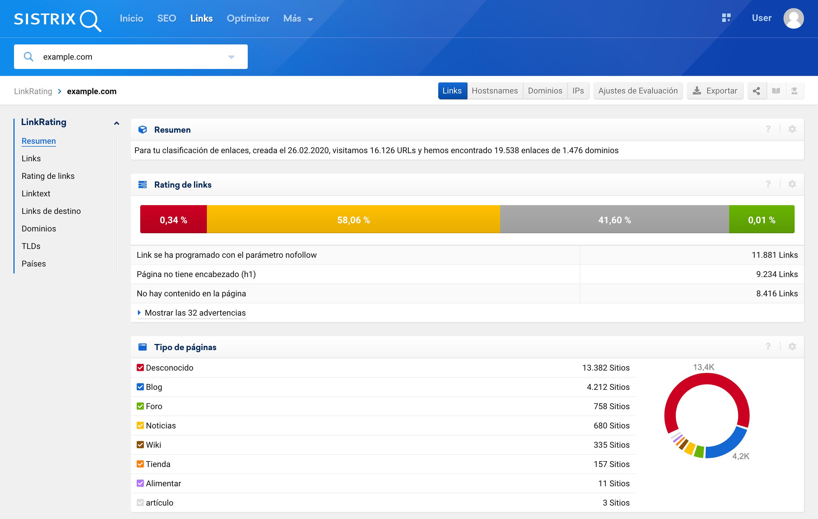 LinkRating Dashboard auf sistrix.de: Beispiel kreuzfahrt.de
