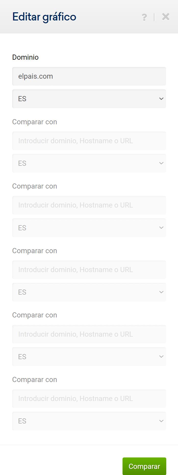 Edición del gráfico de visibilidad para el análisis de hasta 4 dominios diferentes en SISTRIX