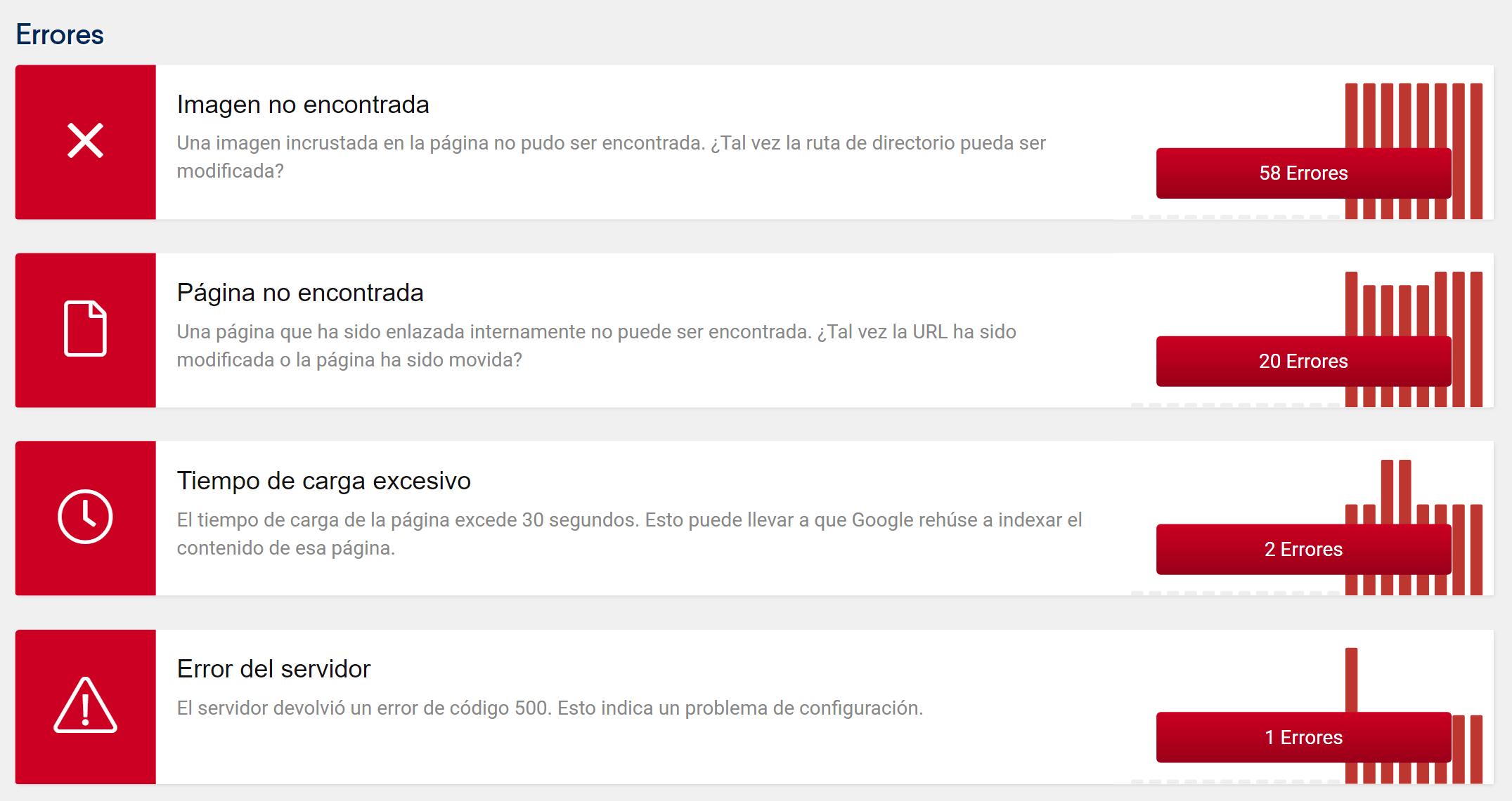 Ejemplos de diferentes errores del análisis OnPage del proyecto de Optimizer en SISTRIX